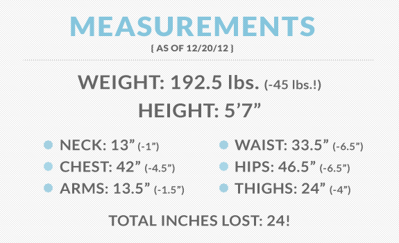 measurements1220
