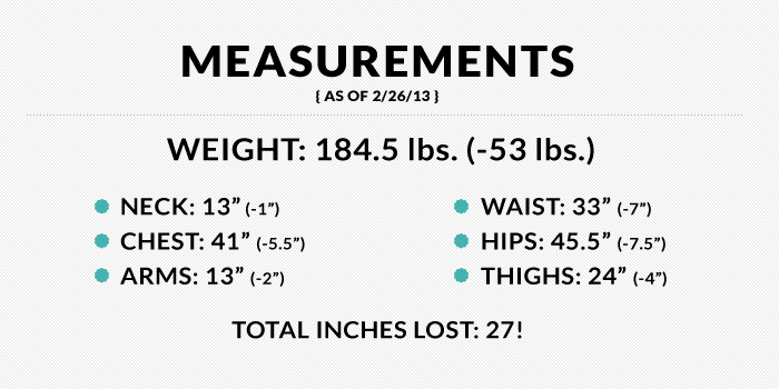 measurements226